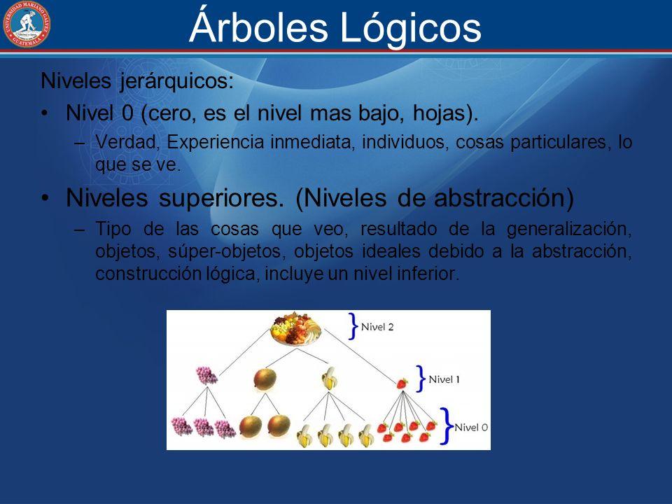 Árboles Lógicos Niveles jerárquicos: Nivel 0 (cero, es el nivel mas bajo, hojas). –Verdad, Experiencia inmediata, individuos, cosas particulares, lo q