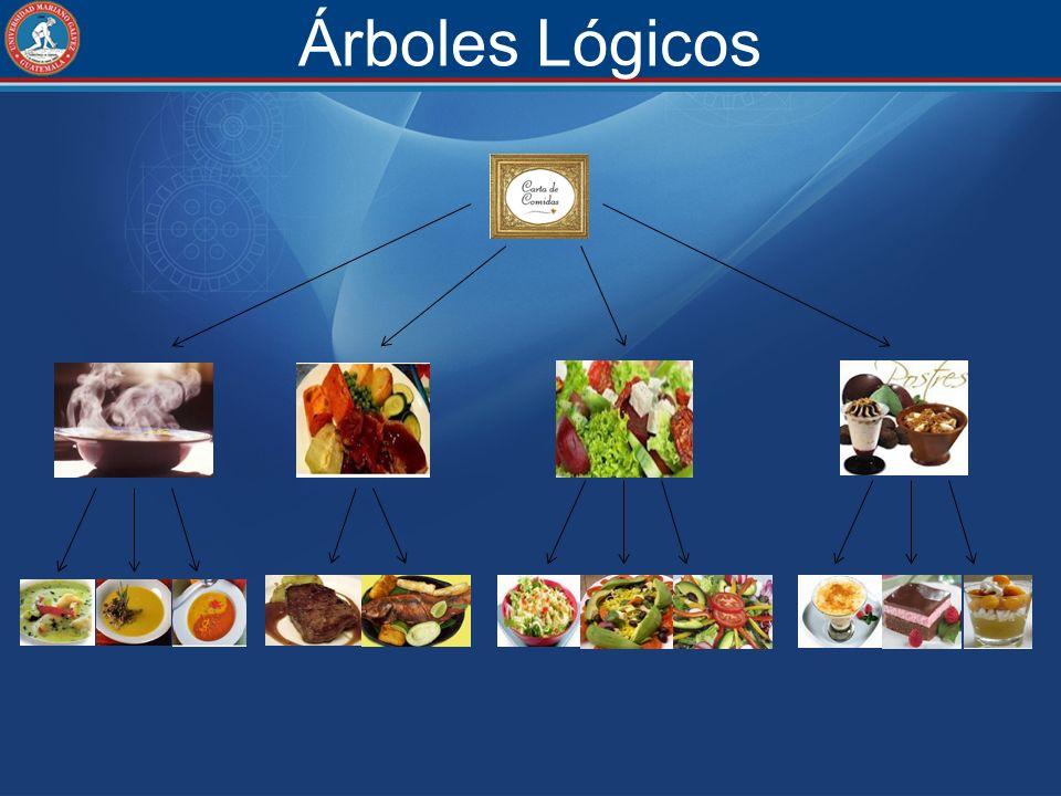Árboles Lógicos