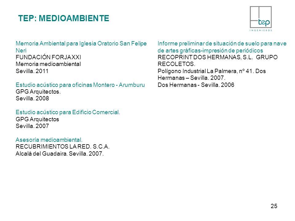 TEP: MEDIOAMBIENTE Memoria Ambiental para Iglesia Oratorio San Felipe Neri FUNDACIÓN FORJA XXI Memoria medioambiental Sevilla. 2011 Estudio acústico p