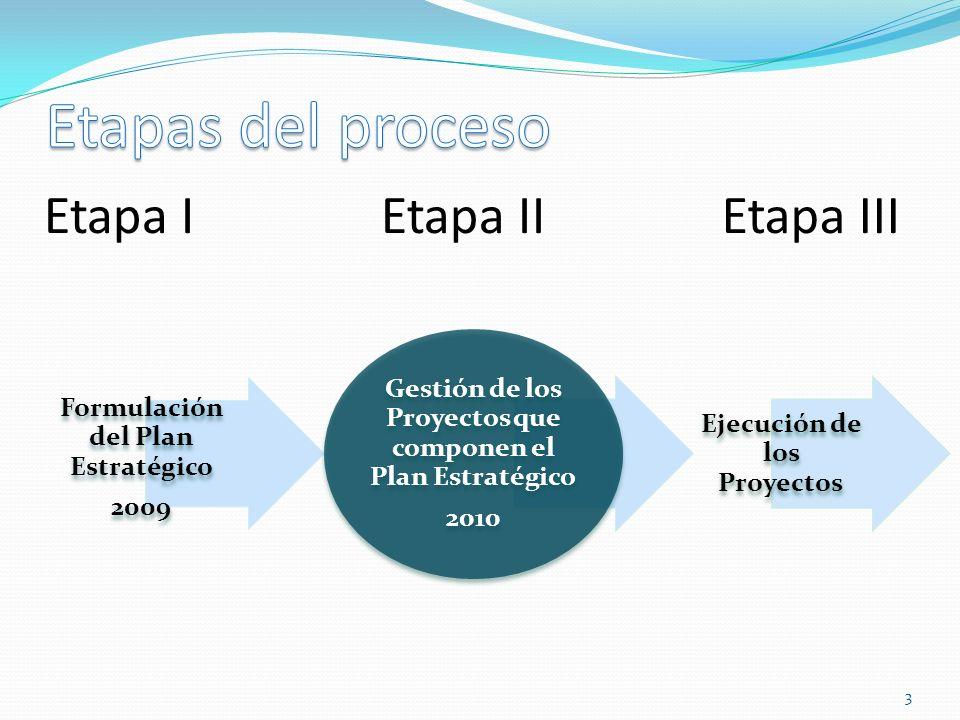 Actores intervinientes: CACIEL y AMAYADAP Crédito PRODER (Banco Nación) Asesoría: Lic.