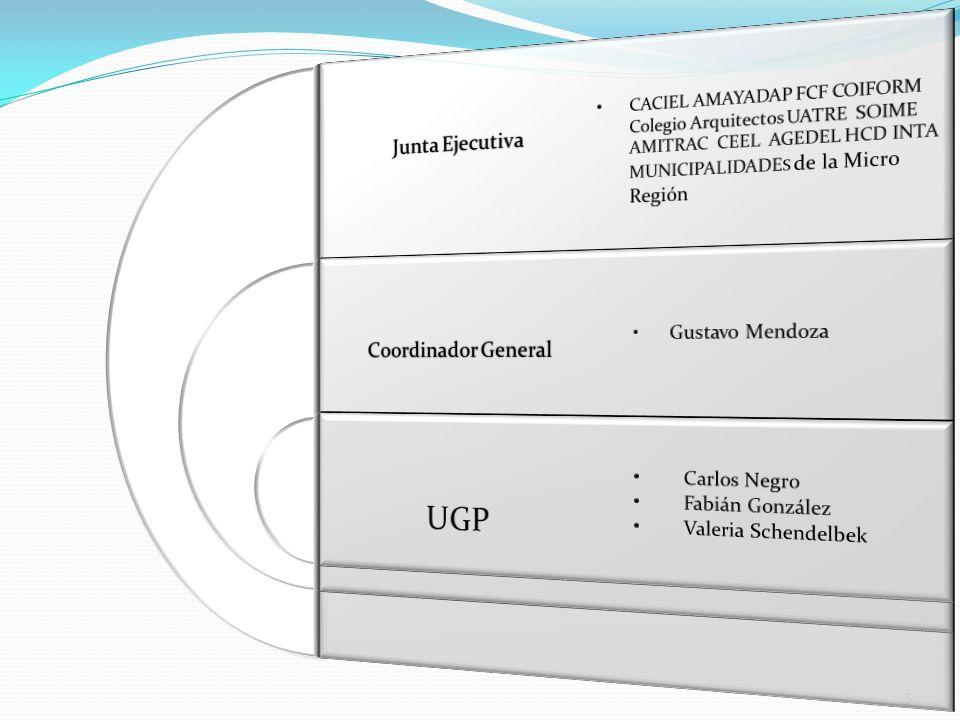 Compromiso Compra-Venta entre DKM SA y Municipalidad de Eldorado Proyecto Ordenanza para Creación del Parque y Adquisición de los inmuebles Financiamiento Lotes (Gobierno provincial): $400.000.- (50% del costo total de los inmuebles) 16