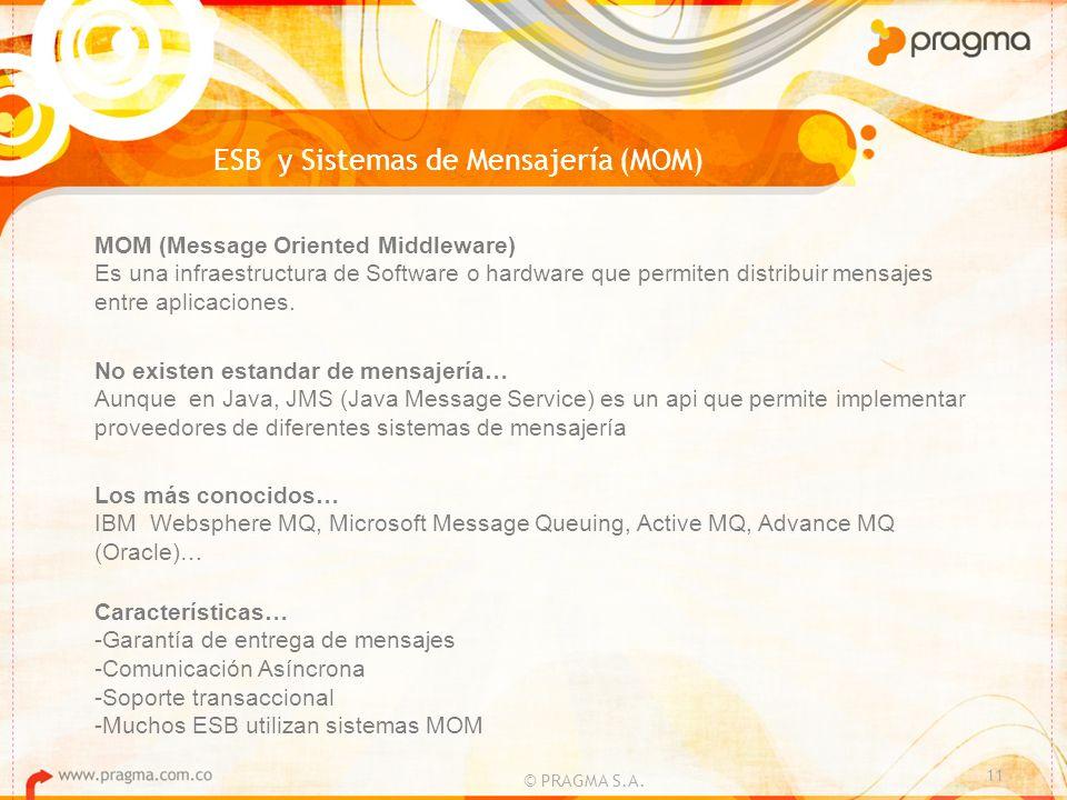 © PRAGMA S.A. 11 ESB y Sistemas de Mensajería (MOM) MOM (Message Oriented Middleware) Es una infraestructura de Software o hardware que permiten distr