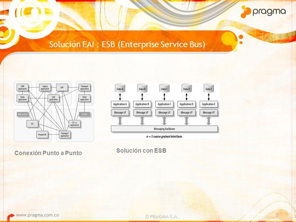 © PRAGMA S.A. 5 Solución EAI : ESB (Enterprise Service Bus) Conexión Punto a Punto Solución con ESB