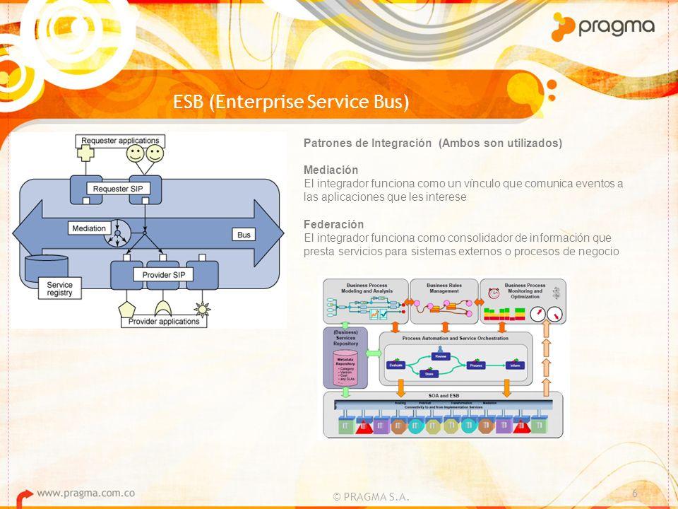 © PRAGMA S.A. 6 ESB (Enterprise Service Bus) Patrones de Integración (Ambos son utilizados) Mediación El integrador funciona como un vínculo que comun