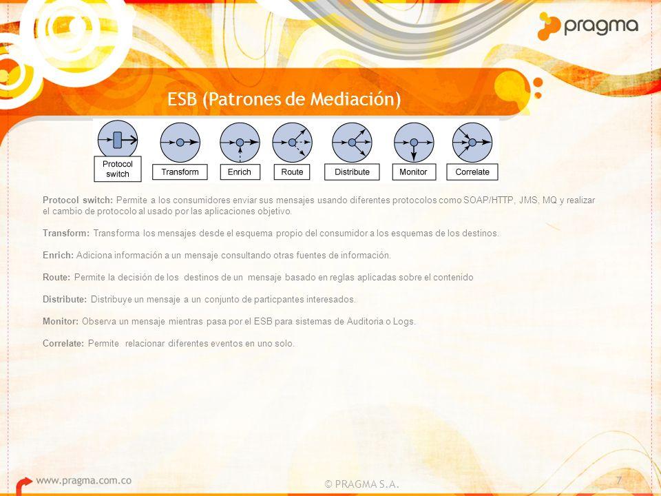© PRAGMA S.A. 7 ESB (Patrones de Mediación) Protocol switch: Permite a los consumidores enviar sus mensajes usando diferentes protocolos como SOAP/HTT