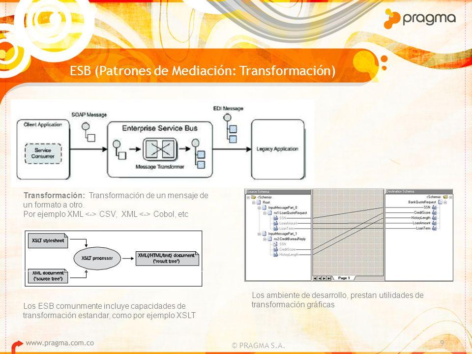 © PRAGMA S.A. 9 ESB (Patrones de Mediación: Transformación) Transformación: Transformación de un mensaje de un formato a otro. Por ejemplo XML CSV, XM