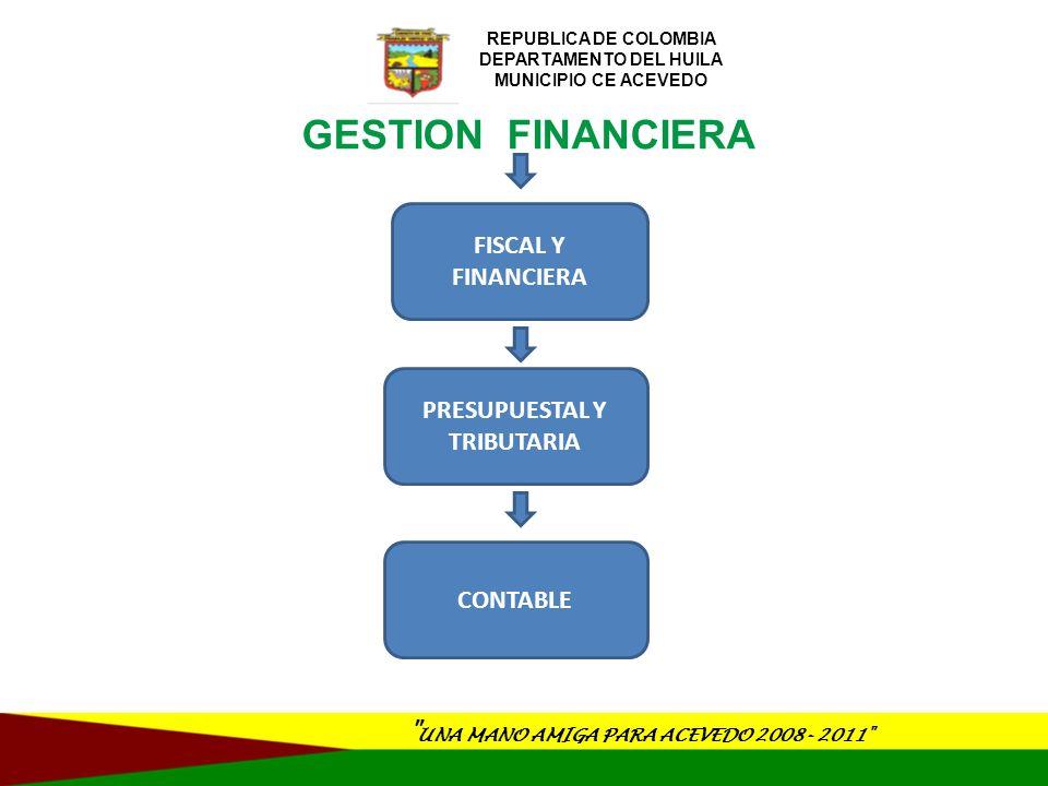 UNA MANO AMIGA PARA ACEVEDO 2008- 2011 REPUBLICA DE COLOMBIA DEPARTAMENTO DEL HUILA MUNICIPIO CE ACEVEDO CONVENIOS EN EJECUCION No.