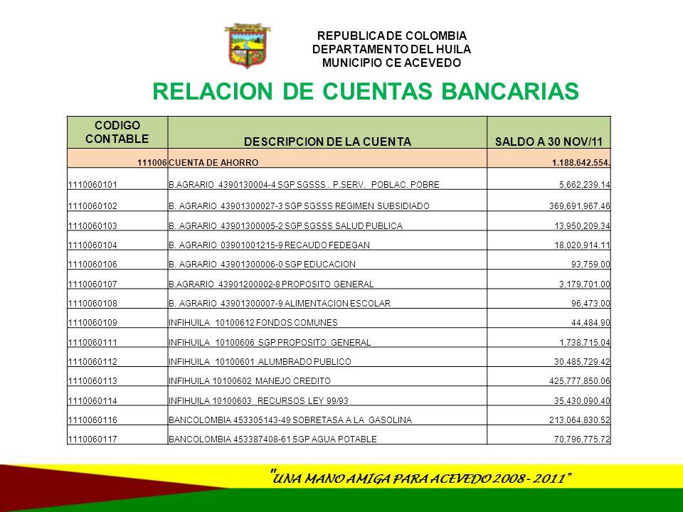 RELACION DE CUENTAS BANCARIAS