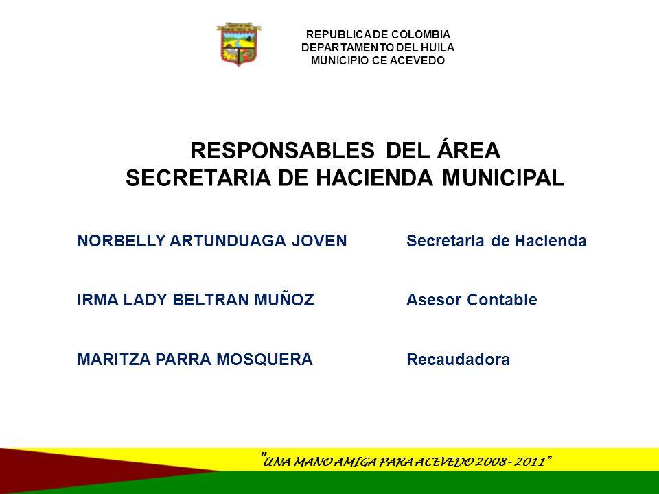 UNA MANO AMIGA PARA ACEVEDO 2008- 2011 REPUBLICA DE COLOMBIA DEPARTAMENTO DEL HUILA MUNICIPIO CE ACEVEDO CUADRO COMPARATIVO DE INGRESOS Y GASTOS 2006 - 2010 INGRESOS Y GASTOS MUNCIPIO DE ACEVEDO AÑO20062007200820092010 GASTOS TOTALES 9.42410.56313.115 13.88115.114 INGRESOS TOTALES 9.4348.95213.37514.13915.122