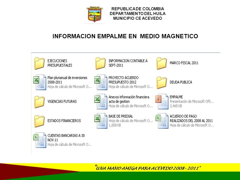 UNA MANO AMIGA PARA ACEVEDO 2008- 2011 REPUBLICA DE COLOMBIA DEPARTAMENTO DEL HUILA MUNICIPIO CE ACEVEDO EJECUCION DE INGRESOS 30 NOV/11 CONCEPTO ESTIMATIVO TOTAL RECAUDO ACUMULADO SALDOS POR EJECUTAR % DE RECAUDO RECAUDO DE MAS INGRESOS TOTALES16,870,923,82214,980,432,959 1,890,490,863 88.79 0 INGRESOS CORRIENTES6,976,591,370.545,906,843,421.88 1,069,747,949 84.67 0 TRIBUTARIOS1,025,658,043.001,006,638,236.00 19,019,807 98.15 0 DIRECTOS 126,700,000 140,205,796 (13,505,796) 111 13,505,796 IMPUESTO DE CIRCULACIÓN Y TRÁNSITO SOBRE VEHÍCULOS DE SERVICIO PÚBLICO 26,700,000 26,711,302 (11,302) 100 11,302 IMPUESTO PREDIAL UNIFICADO 100,000,000 113,494,494 (13,494,494) 113 13,494,494 INDIRECTOS 893,542,495 862,668,894 30,873,601 97 - IMPUESTO DE INDUSTRIA Y COMERCIO 150,000,000 137,864,152 12,135,848 92 - AVISOS Y TABLEROS 15,000,000 18,966,302 (3,966,302) 126 3,966,302 IMPUESTO DE ESPECTÁCULOS PÚBLICOS MUNICIPAL 2,000,000 6,266,283 (4,266,283) 313 4,266,283 DEGUELLO DE GANADO MAYOR 30,000,000 67,436,828 (37,436,828) 225 37,436,828 DEGÜELLO DE GANADO MENOR 20,000,000 1,127,804 18,872,196 6 - SOBRETASA BOMBERIL 5,500,000 5,654,417 (154,417) 103 154,417 SOBRETASA A LA GASOLINA 480,000,000 407,953,000 72,047,000 85 - ESTAMPILLAS 67,041,495 83,858,929 (16,817,434) 125 16,817,434 IMPUESTO SOBRE EL SERVICIO DE ALUMBRADO PÚBLICO 105,000,000 123,468,083 (18,468,083) 118 18,468,083 OTROS INGRESOS TRIBUTARIOS 19,001,000 10,073,096 8,927,904 53 - SOBRETASA AMBIENTAL 5,415,548 3,763,546 1,652,002 70 - SOBRETASA AMBIENTAL VIGENCIA ACTUAL 3,763,546 - 100 - SOBRETASA AMBIENTAL VIGENCIA ANTERIOR 1,652,002 - - -