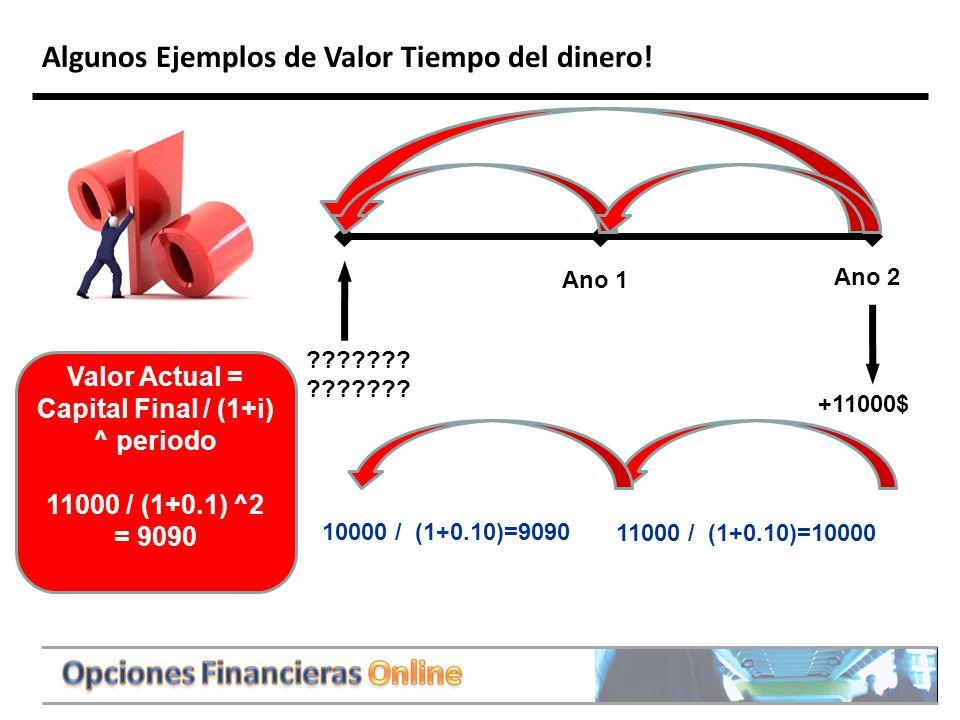 11 Algunos Ejemplos de Valor Tiempo del dinero.??????.