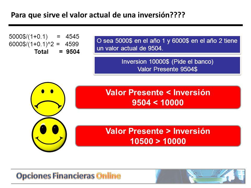 12 Para que sirve el valor actual de una inversión???.