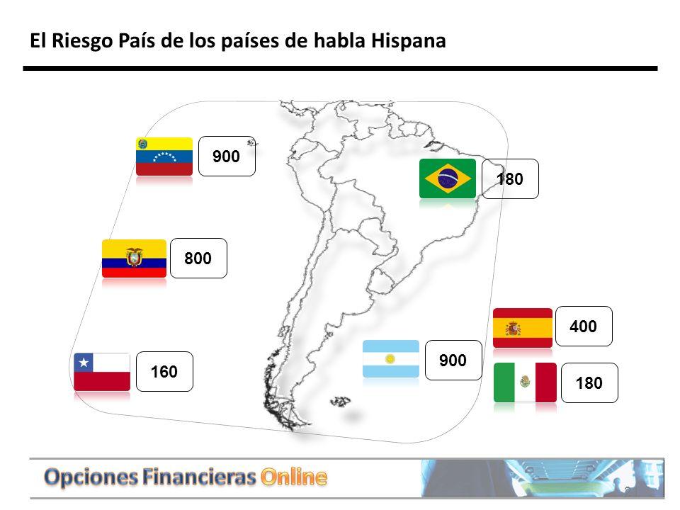 21 El Riesgo País de los países de habla Hispana 900 180 800 900 160 400 180