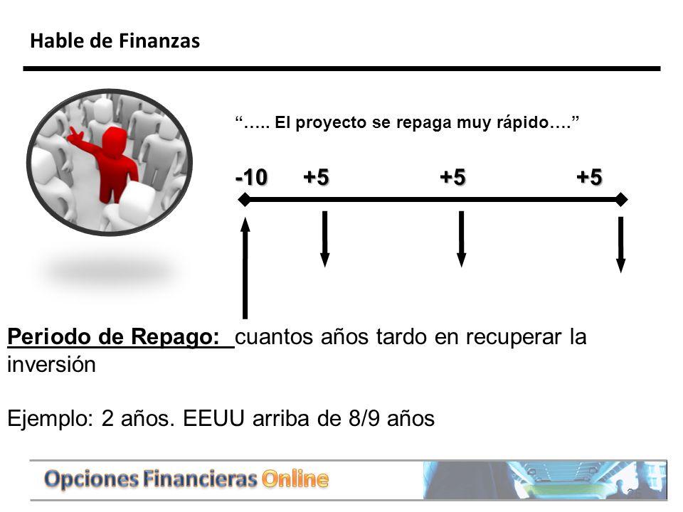 25 Hable de Finanzas …..El proyecto se repaga muy rápido….