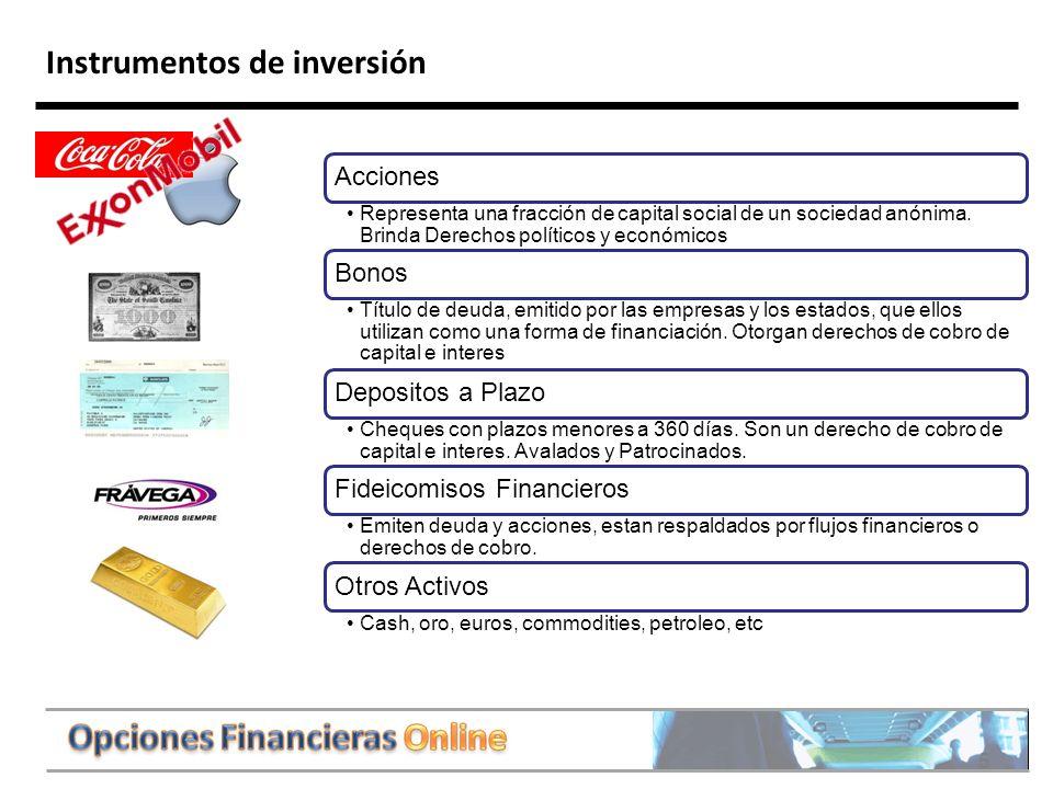 5 Instrumentos de inversión Acciones Representa una fracción de capital social de un sociedad anónima.