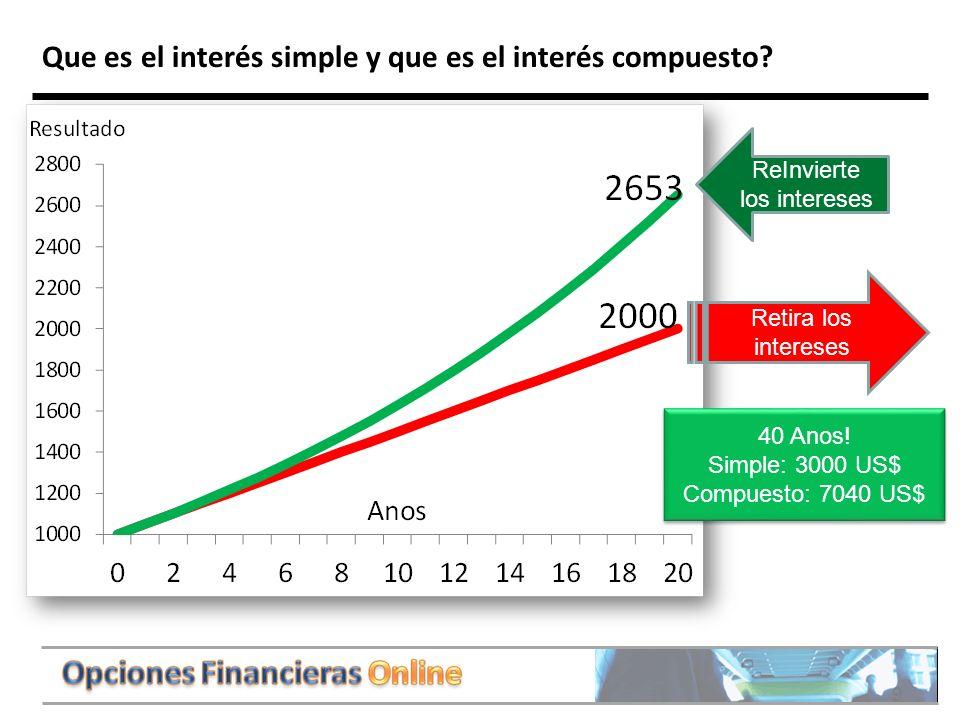 9 Que es el interés simple y que es el interés compuesto.