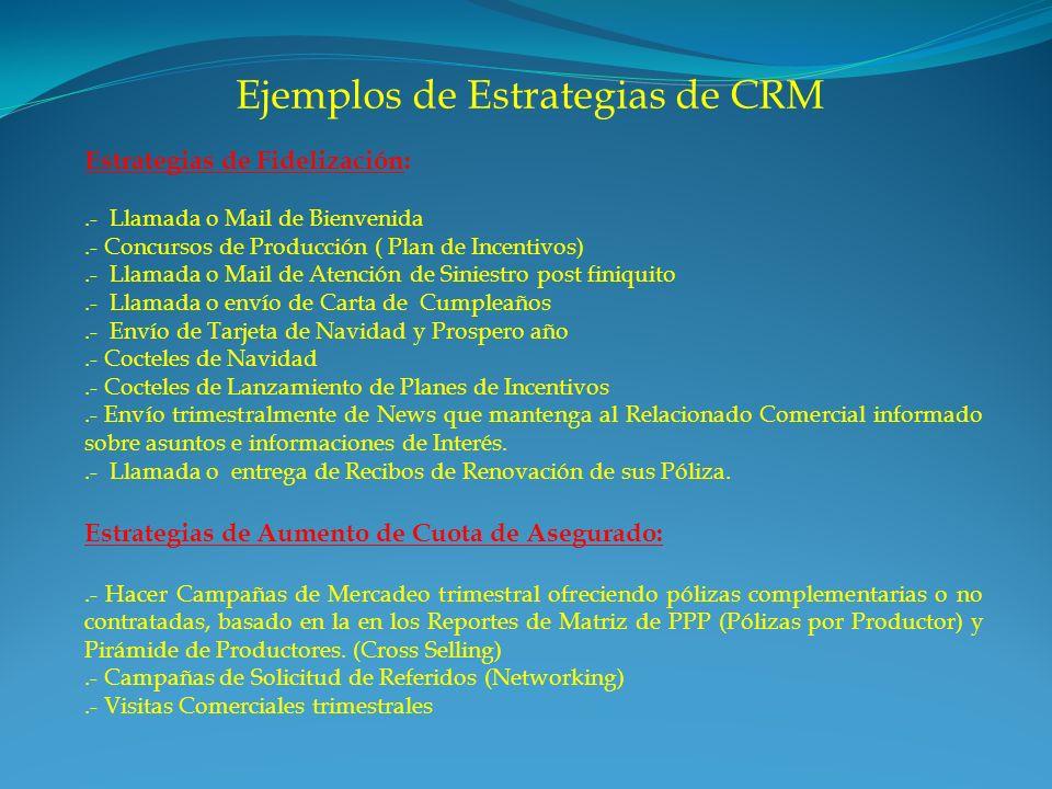 Ejemplos de Estrategias de CRM Estrategias de Fidelización:.- Llamada o Mail de Bienvenida.- Concursos de Producción ( Plan de Incentivos).- Llamada o