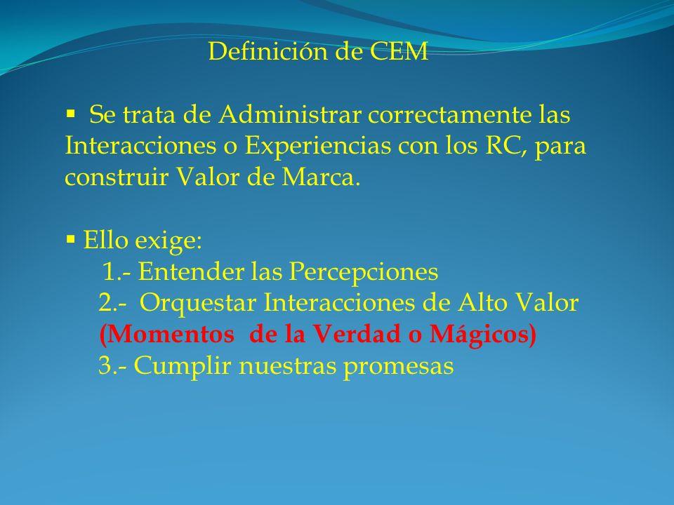 Definición de CEM Se trata de Administrar correctamente las Interacciones o Experiencias con los RC, para construir Valor de Marca. Ello exige: 1.- En