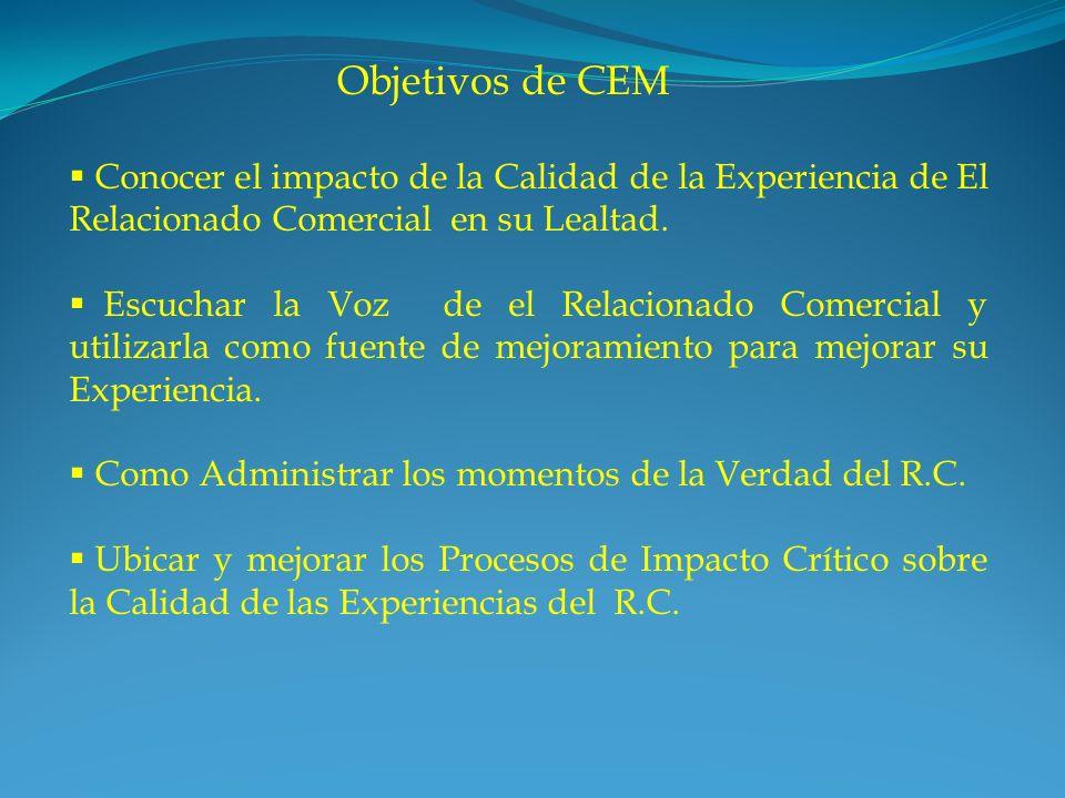 Objetivos de CEM Conocer el impacto de la Calidad de la Experiencia de El Relacionado Comercial en su Lealtad. Escuchar la Voz de el Relacionado Comer