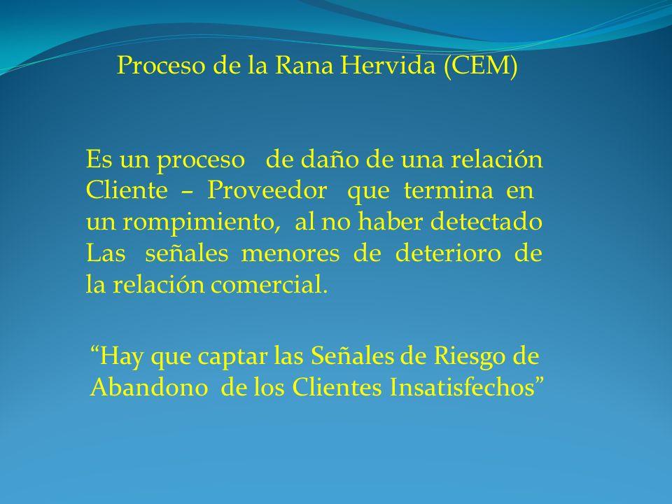 Proceso de la Rana Hervida (CEM) Es un proceso de daño de una relación Cliente – Proveedor que termina en un rompimiento, al no haber detectado Las se