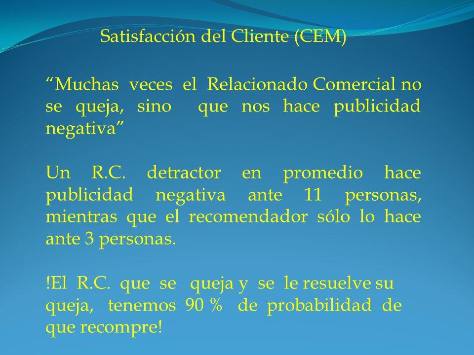 Satisfacción del Cliente (CEM) Muchas veces el Relacionado Comercial no se queja, sino que nos hace publicidad negativa Un R.C. detractor en promedio