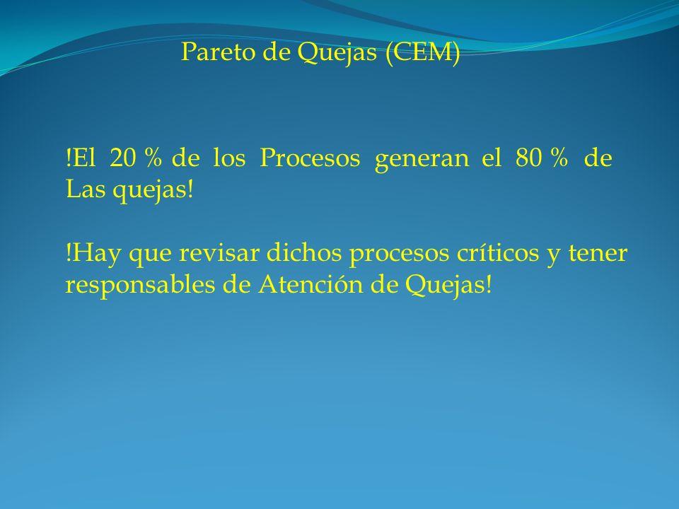 Pareto de Quejas (CEM) !El 20 % de los Procesos generan el 80 % de Las quejas! !Hay que revisar dichos procesos críticos y tener responsables de Atenc