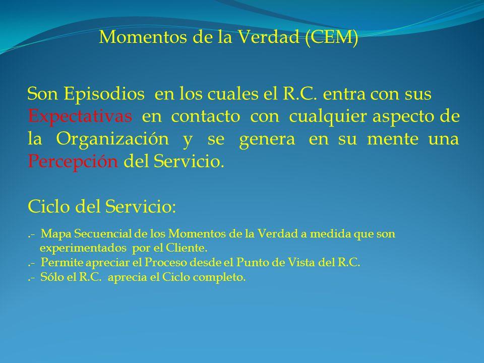 Momentos de la Verdad (CEM) Son Episodios en los cuales el R.C. entra con sus Expectativas en contacto con cualquier aspecto de la Organización y se g