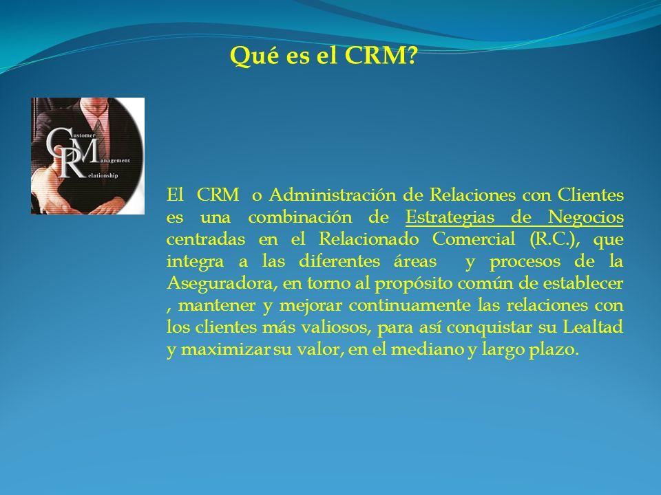Objetivos de CRM Principales Aumento de la Lealtad Aumento de su Cuota de R.C.