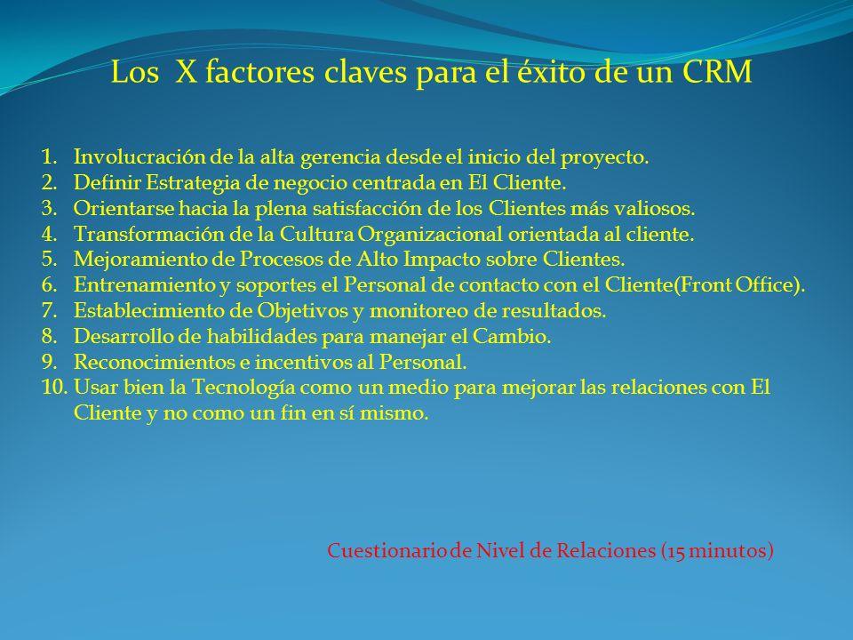 Los X factores claves para el éxito de un CRM 1.Involucración de la alta gerencia desde el inicio del proyecto. 2.Definir Estrategia de negocio centra