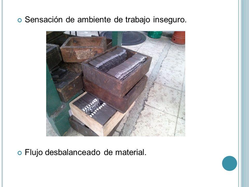 Sensación de ambiente de trabajo inseguro. Flujo desbalanceado de material.