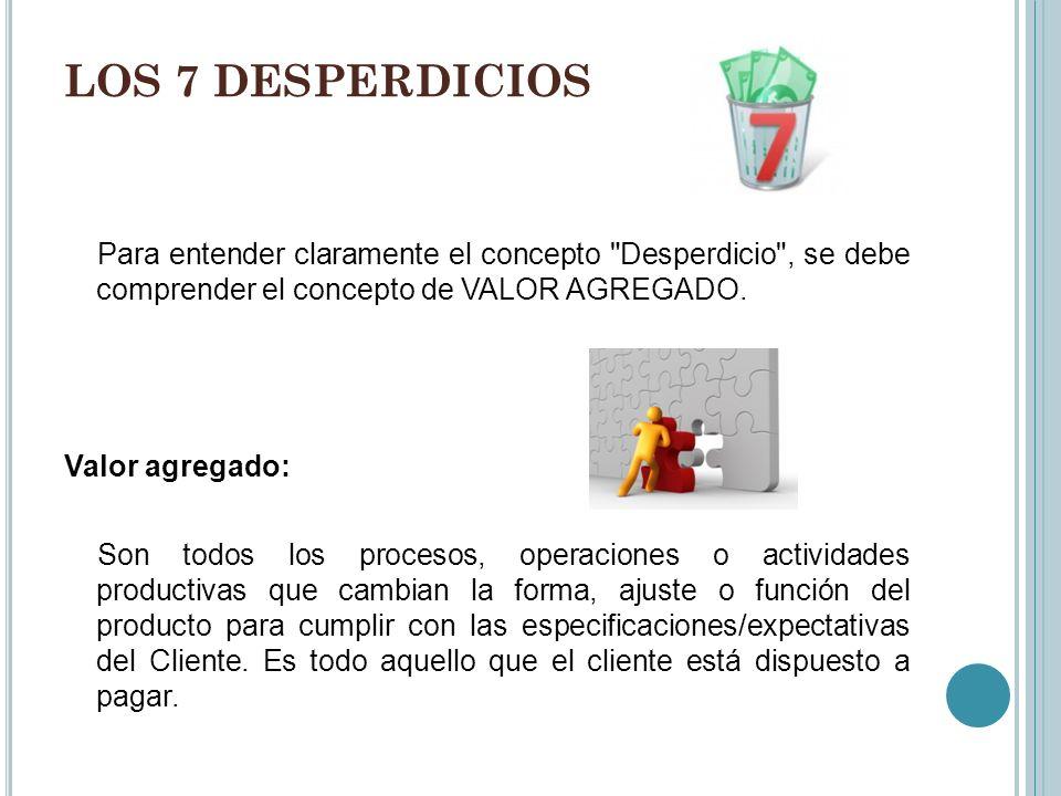 LOS 7 DESPERDICIOS Para entender claramente el concepto