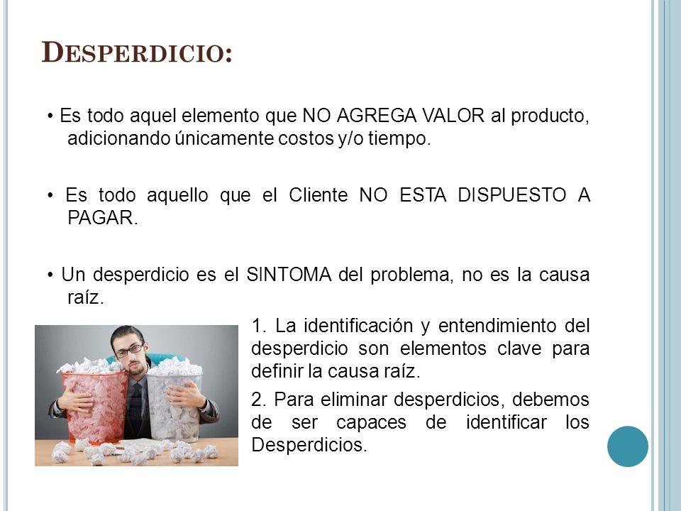 D ESPERDICIO : Es todo aquel elemento que NO AGREGA VALOR al producto, adicionando únicamente costos y/o tiempo. Es todo aquello que el Cliente NO EST