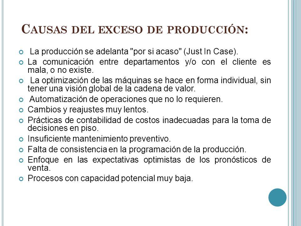 C AUSAS DEL EXCESO DE PRODUCCIÓN : La producción se adelanta