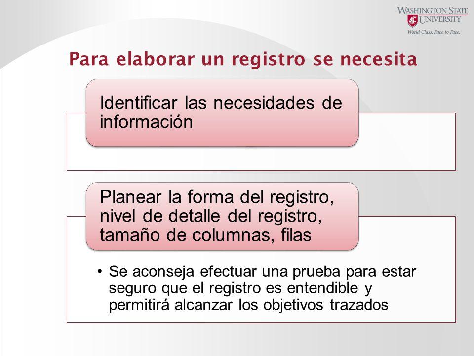 Para elaborar un registro se necesita Identificar las necesidades de información Se aconseja efectuar una prueba para estar seguro que el registro es