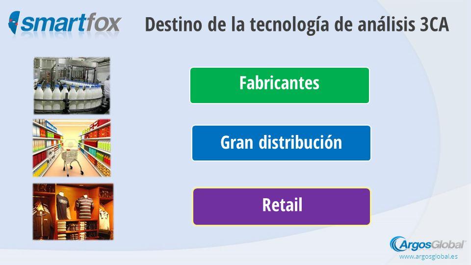 Destino de la tecnología de análisis 3CA Gran distribución Retail Fabricantes www.argosglobal.es