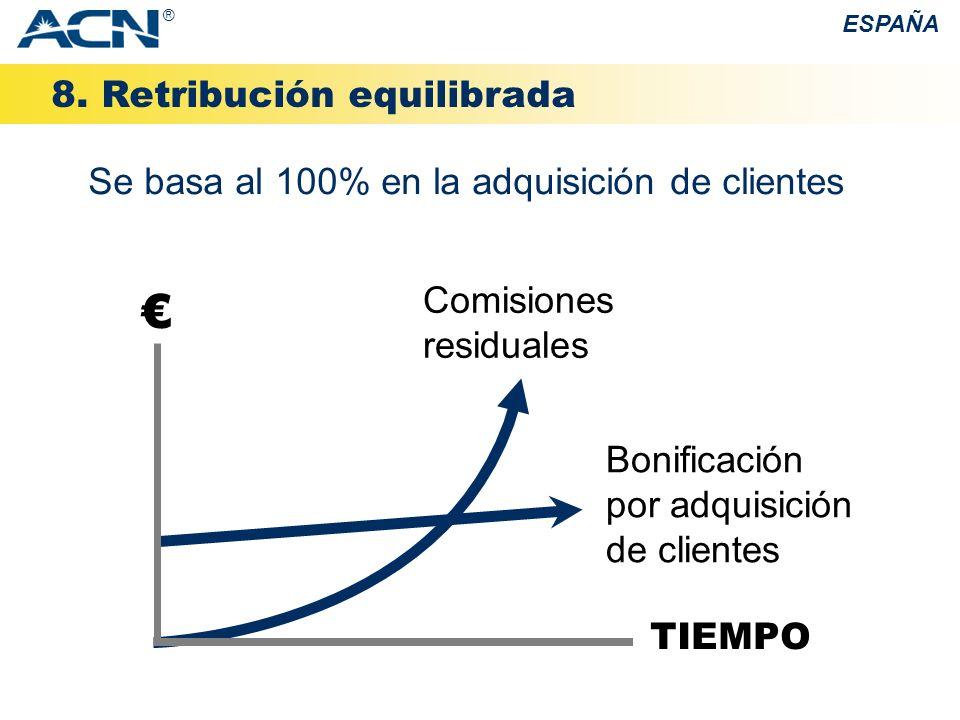 8. Retribución equilibrada ESPAÑA Bonificación por adquisición de clientes Comisiones residuales Se basa al 100% en la adquisición de clientes TIEMPO