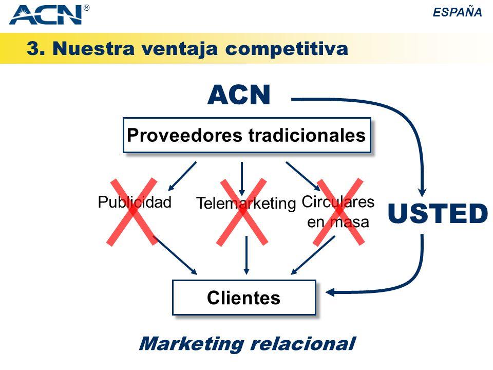 3. Nuestra ventaja competitiva ESPAÑA Marketing relacional Circulares en masa Telemarketing Publicidad ACN Proveedores tradicionales Clientes USTED ®