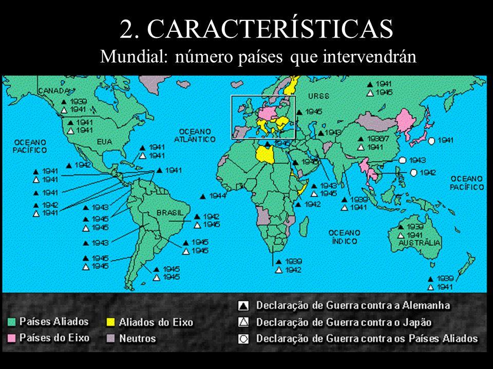 2. CARACTERÍSTICAS Mundial: número países que intervendrán