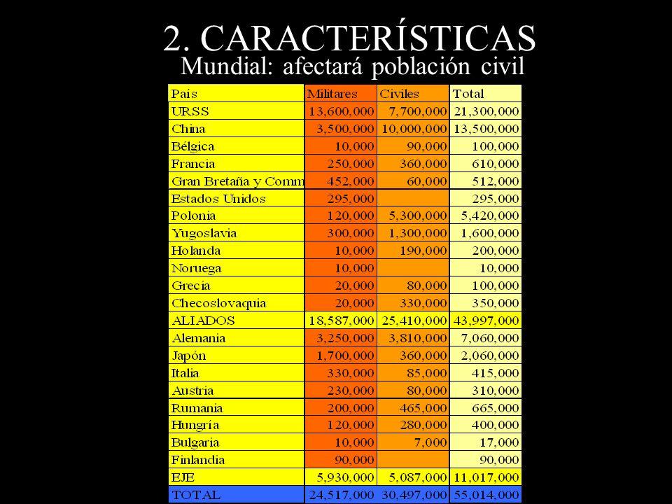 2. CARACTERÍSTICAS Mundial: afectará población civil
