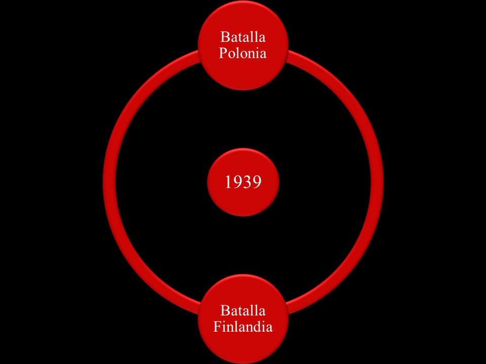 Batalla Polonia Batalla Finlandia