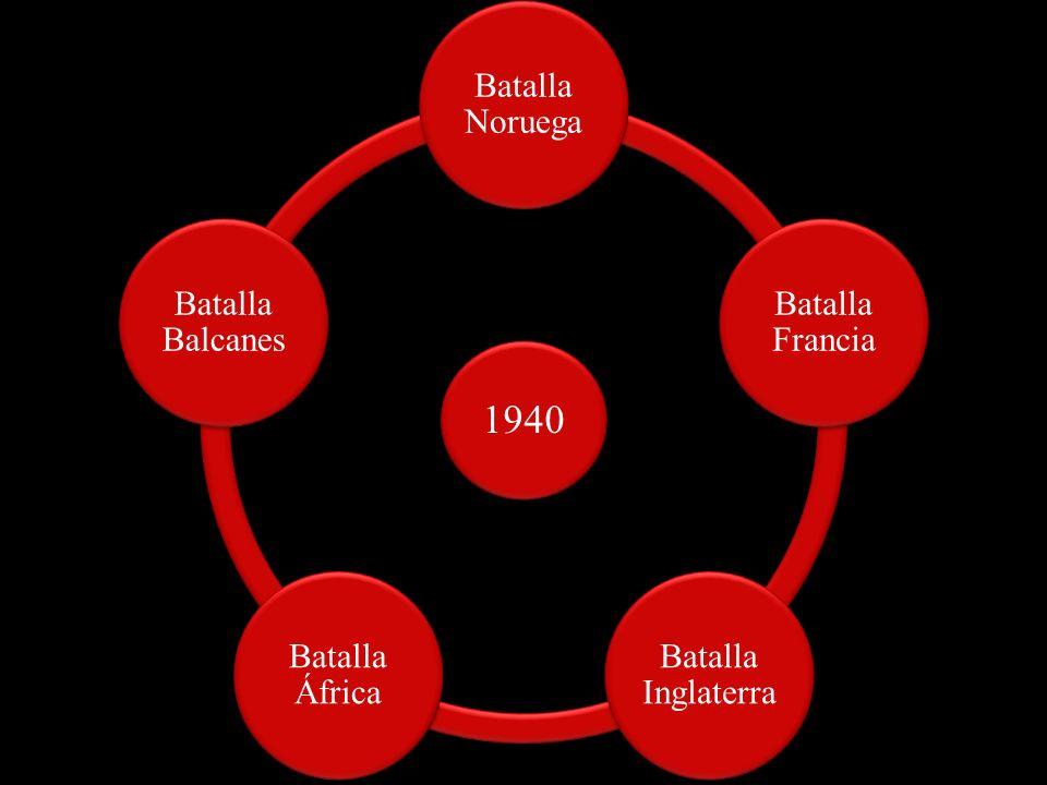 Batalla Noruega Batalla Francia Batalla Inglaterra Batalla África Batalla Balcanes