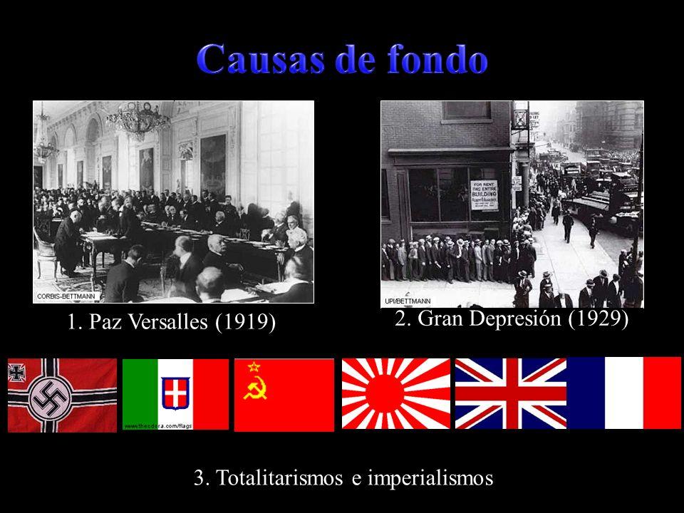 1. Paz Versalles (1919) 2. Gran Depresión (1929) 3. Totalitarismos e imperialismos