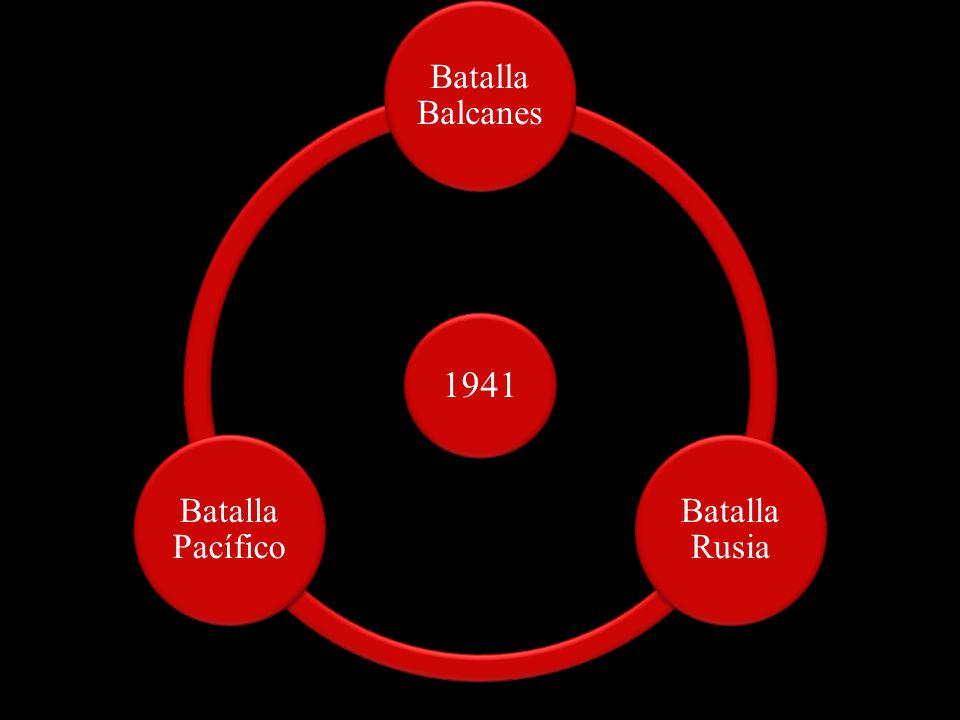 Batalla Balcanes Batalla Rusia Batalla Pacífico