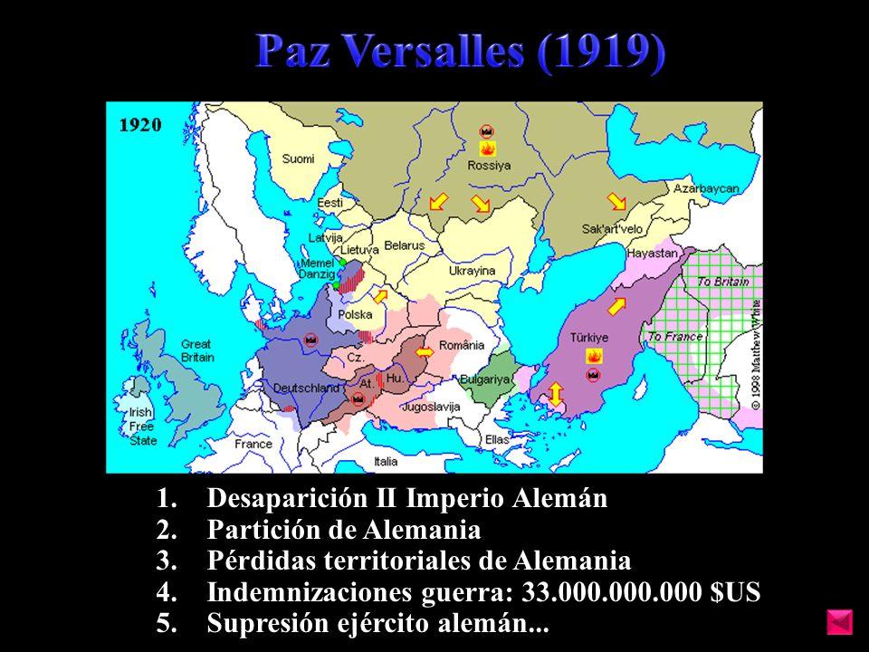 1. Desaparición II Imperio Alemán 2. Partición de Alemania 3. Pérdidas territoriales de Alemania 4. Indemnizaciones guerra: 33.000.000.000 $US 5. Supr