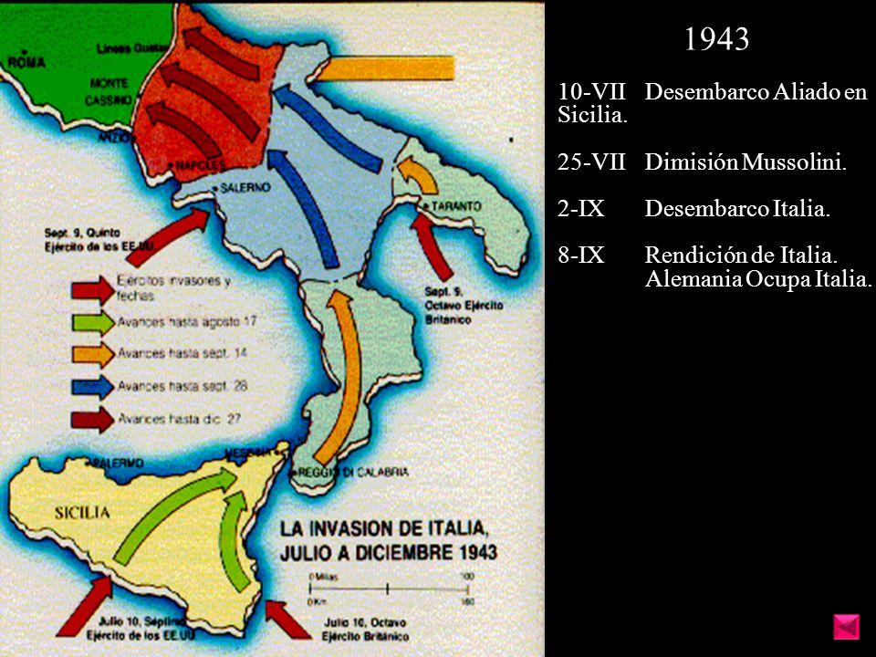 1943 10-VII Desembarco Aliado en Sicilia. 25-VII Dimisión Mussolini. 2-IX Desembarco Italia. 8-IXRendición de Italia. Alemania Ocupa Italia.