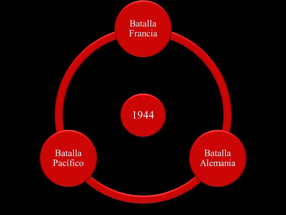 Batalla Francia Batalla Alemania Batalla Pacífico