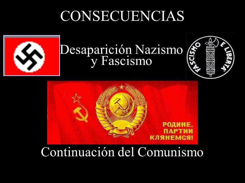 Desaparición Nazismo y Fascismo CONSECUENCIAS Continuación del Comunismo