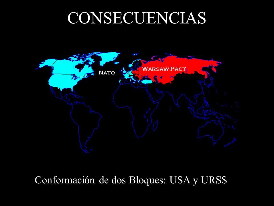 Conformación de dos Bloques: USA y URSS CONSECUENCIAS