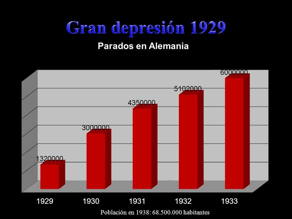 Población en 1938: 68.500.000 habitantes