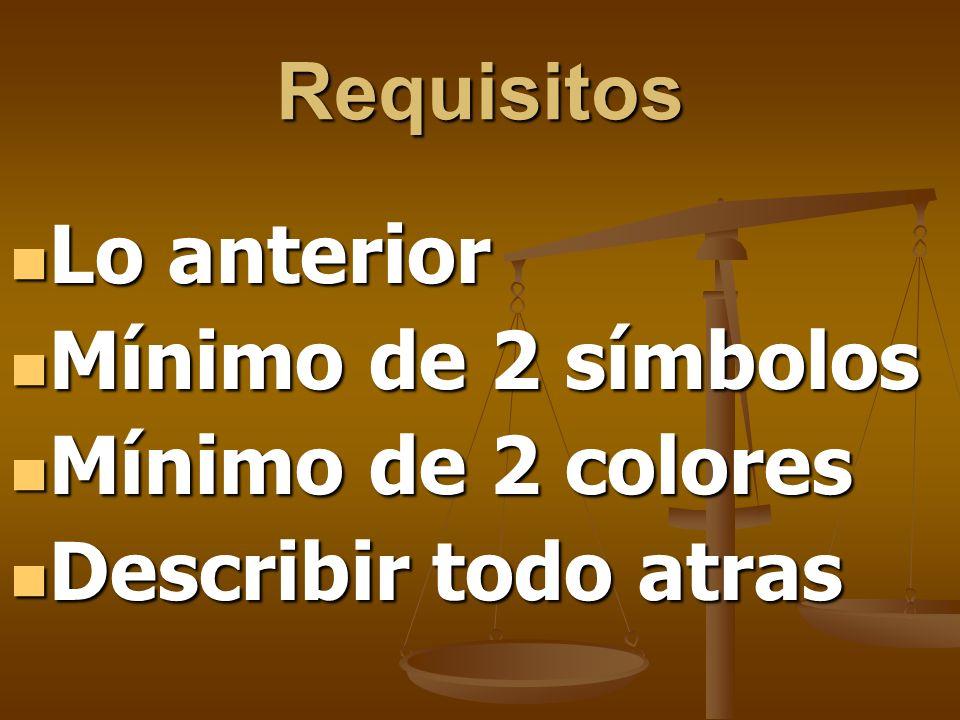 Requisitos Lo anterior Lo anterior Mínimo de 2 símbolos Mínimo de 2 símbolos Mínimo de 2 colores Mínimo de 2 colores Describir todo atras Describir to